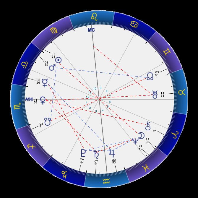 202109121魚座満月天体図