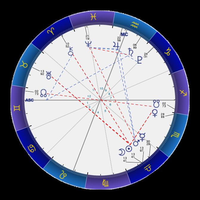 20211006天秤座新月